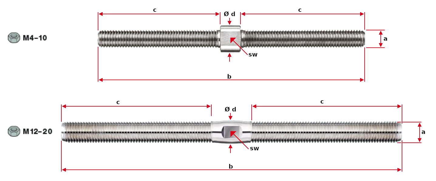 Tensioning Screw with RH/LH External Thread